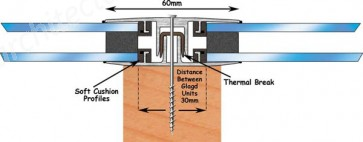 Exitex Horizontal Glazing Bar for 25-32mm Double Glaze Units 3m White